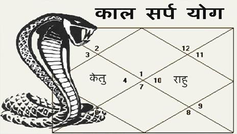Kal Sarp Yog Pooja